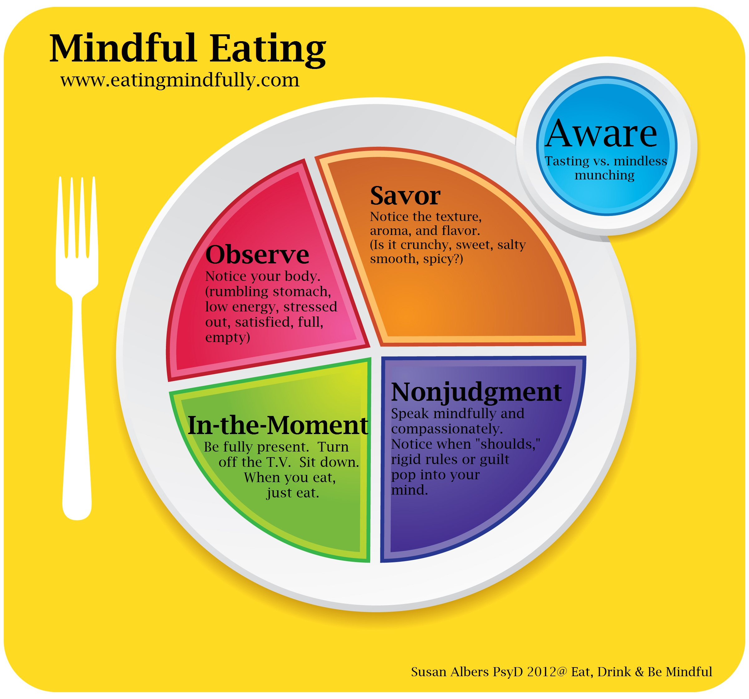 Live in the present with mindful eating.
